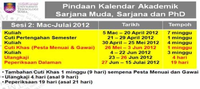 2012kalendarakademik